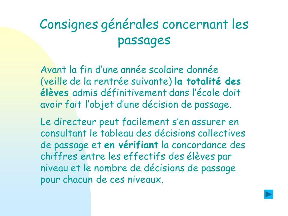 Consignes générales concernant les passages Avant la fin dune année scolaire donnée (veille de la rentrée suivante) la totalité des élèves admis défin