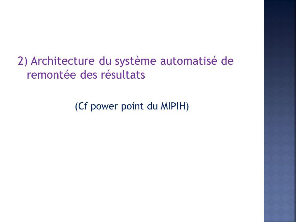 2) Architecture du système automatisé de remontée des résultats (Cf power point du MIPIH)