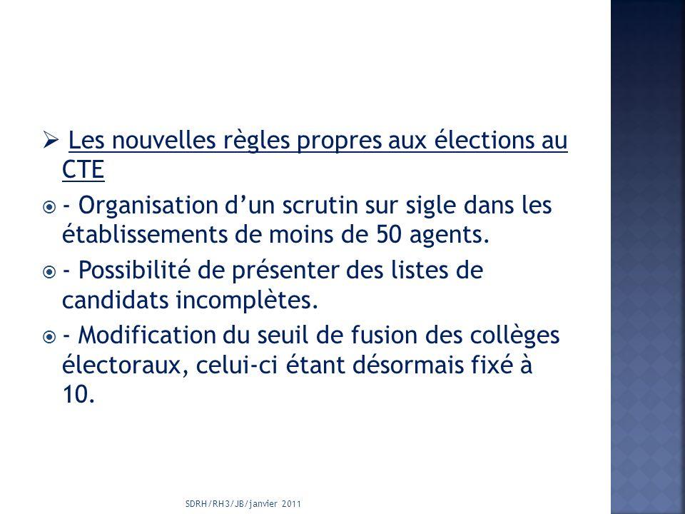 Les nouvelles règles propres aux élections au CTE - Organisation dun scrutin sur sigle dans les établissements de moins de 50 agents.