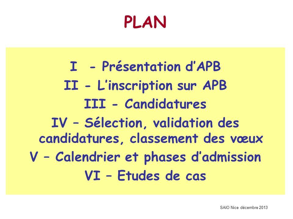 SAIO Nice décembre 2013 I - Présentation dAPB II - Linscription sur APB III - Candidatures IV – Sélection, validation des candidatures, classement des vœux V – Calendrier et phases dadmission VI – Etudes de cas PLAN