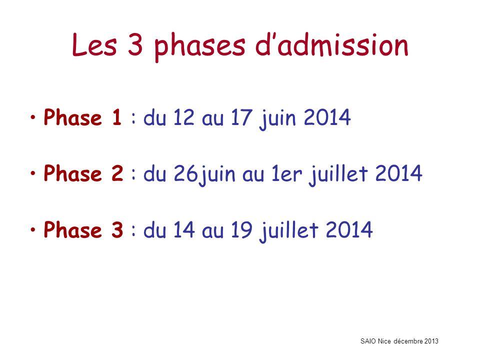 SAIO Nice décembre 2013 Les 3 phases dadmission Phase 1 : du 12 au 17 juin 2014 Phase 2 : du 26juin au 1er juillet 2014 Phase 3 : du 14 au 19 juillet 2014