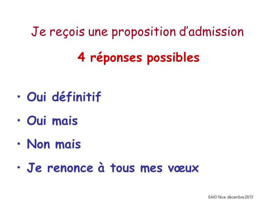 SAIO Nice décembre 2013 Je reçois une proposition dadmission 4 réponses possibles Oui définitif Oui mais Non mais Je renonce à tous mes vœux