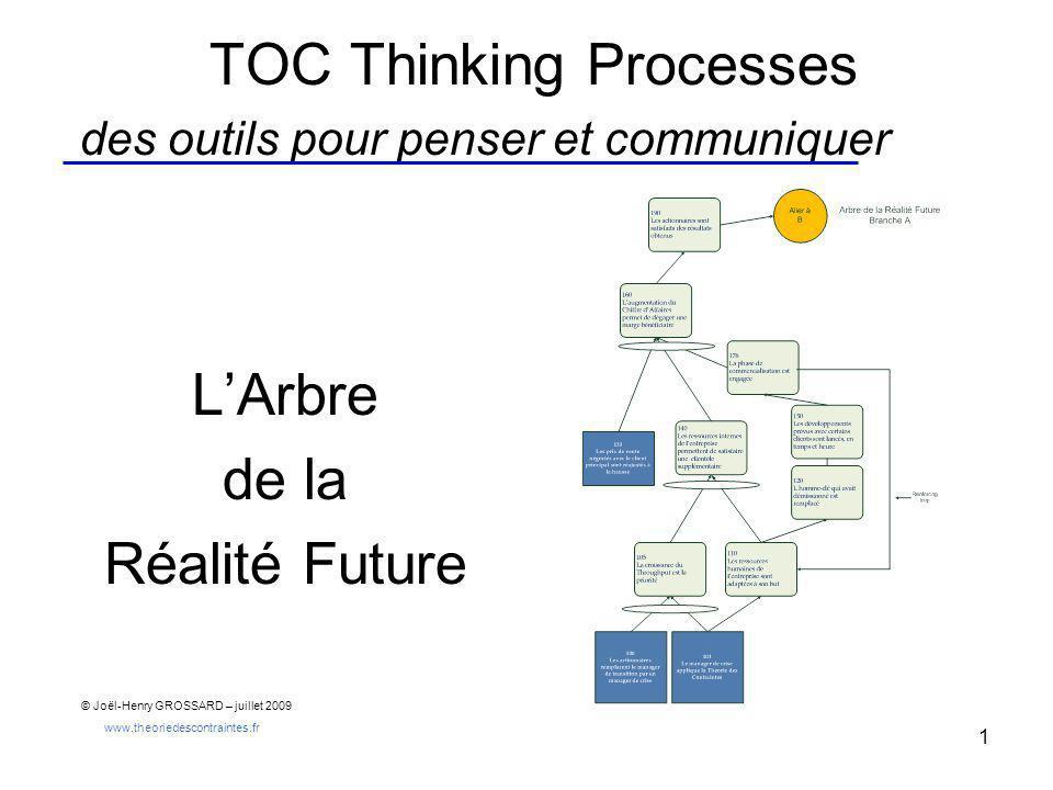 1 TOC Thinking Processes des outils pour penser et communiquer LArbre de la Réalité Future © Joël-Henry GROSSARD – juillet 2009 www.theoriedescontrain