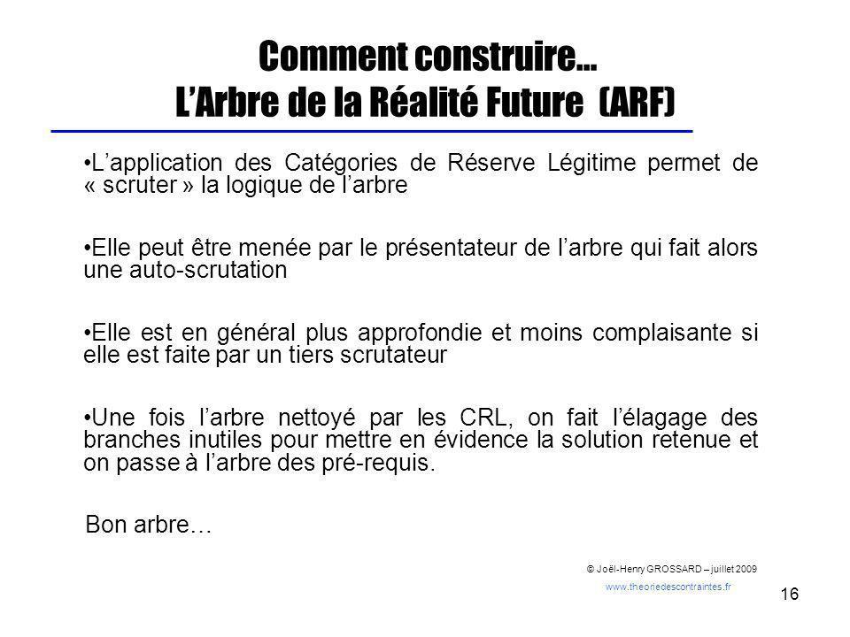 16 Comment construire… LArbre de la Réalité Future (ARF) Lapplication des Catégories de Réserve Légitime permet de « scruter » la logique de larbre El