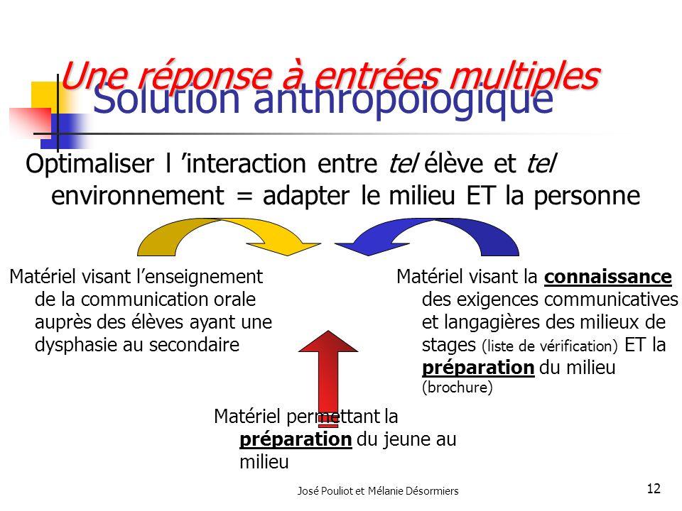 José Pouliot et Mélanie Désormiers 12 Solution anthropologique Optimaliser l interaction entre tel élève et tel environnement = adapter le milieu ET l