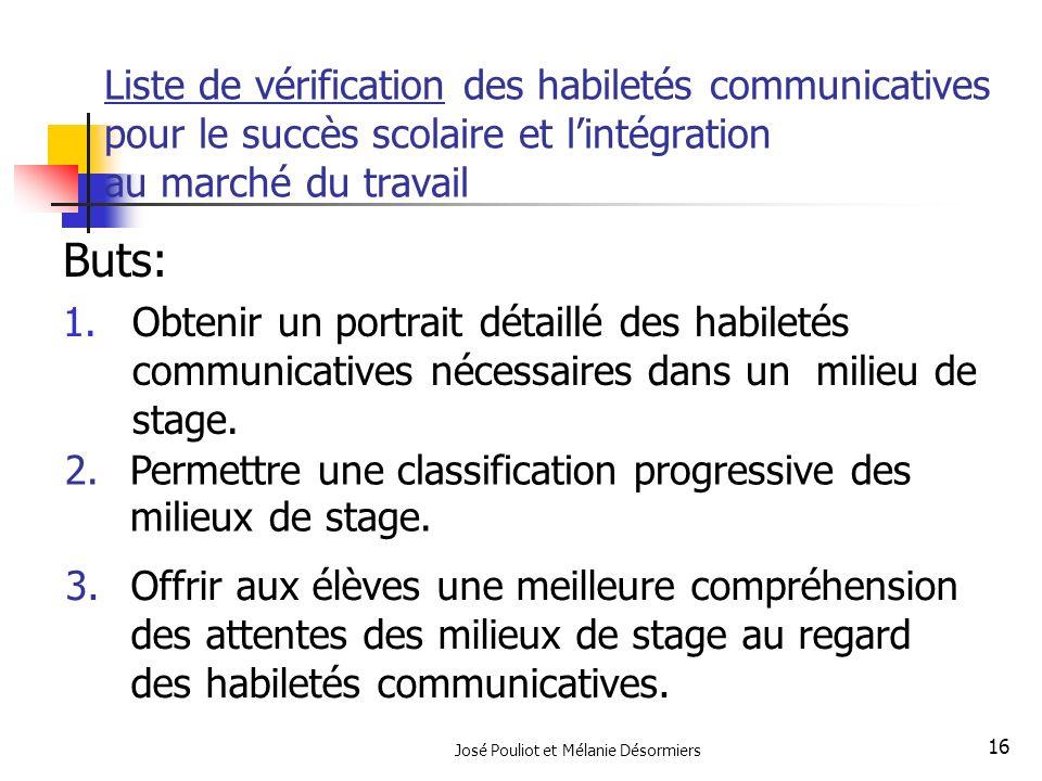 José Pouliot et Mélanie Désormiers 16 Liste de vérification des habiletés communicatives pour le succès scolaire et lintégration au marché du travail