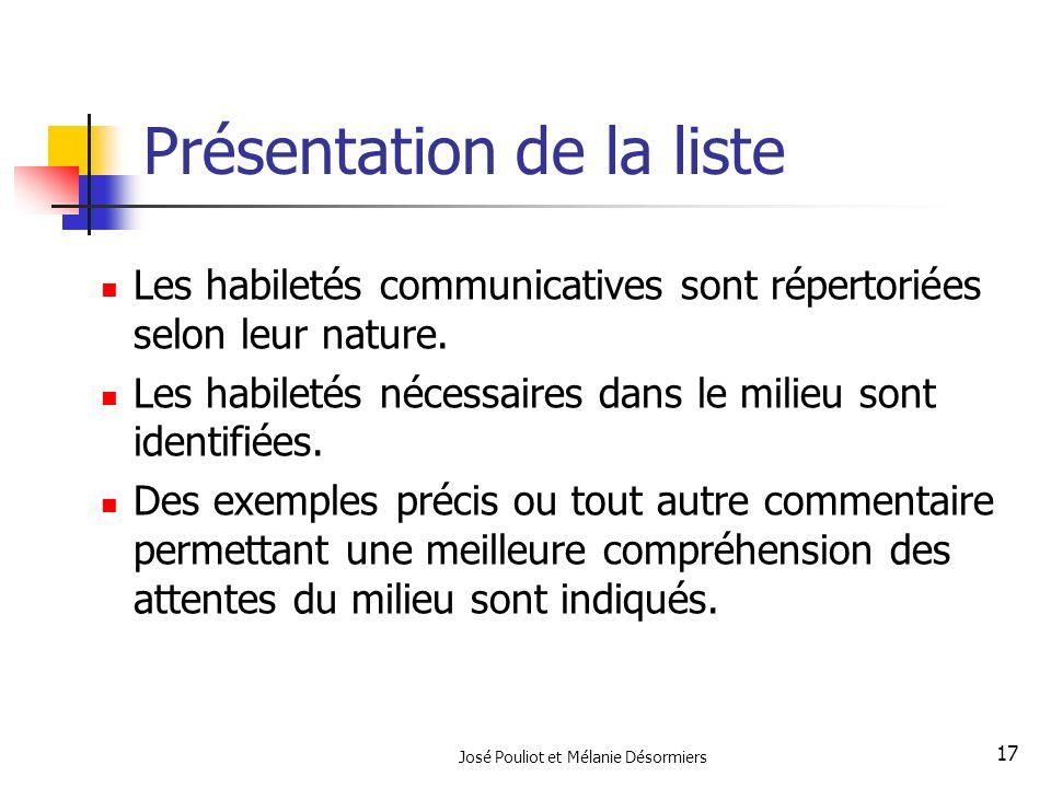 José Pouliot et Mélanie Désormiers 17 Présentation de la liste Les habiletés communicatives sont répertoriées selon leur nature. Les habiletés nécessa