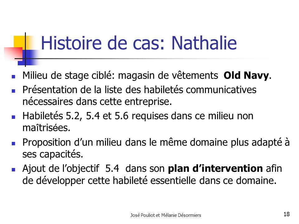 José Pouliot et Mélanie Désormiers 18 Histoire de cas: Nathalie Milieu de stage ciblé: magasin de vêtements Old Navy. Présentation de la liste des hab