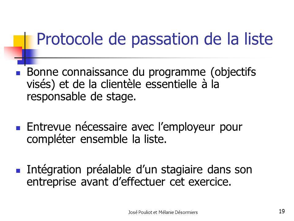 José Pouliot et Mélanie Désormiers 19 Protocole de passation de la liste Bonne connaissance du programme (objectifs visés) et de la clientèle essentie