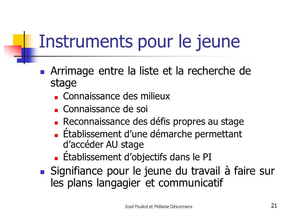 José Pouliot et Mélanie Désormiers 21 Instruments pour le jeune Arrimage entre la liste et la recherche de stage Connaissance des milieux Connaissance
