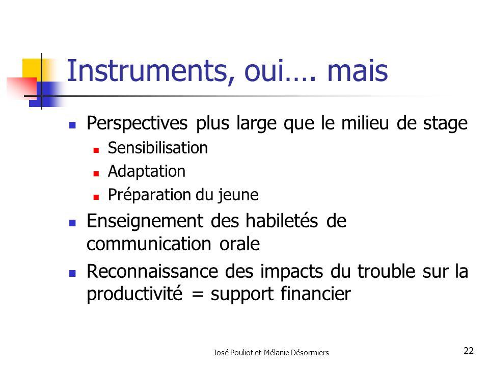 José Pouliot et Mélanie Désormiers 22 Instruments, oui…. mais Perspectives plus large que le milieu de stage Sensibilisation Adaptation Préparation du