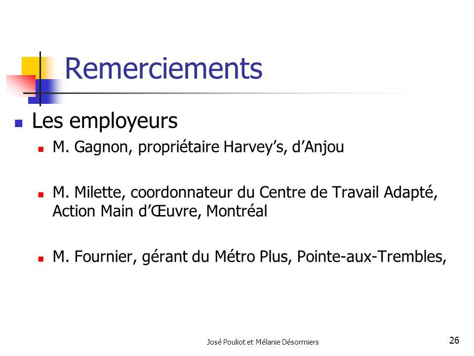 José Pouliot et Mélanie Désormiers 26 Remerciements Les employeurs M. Gagnon, propriétaire Harveys, dAnjou M. Milette, coordonnateur du Centre de Trav