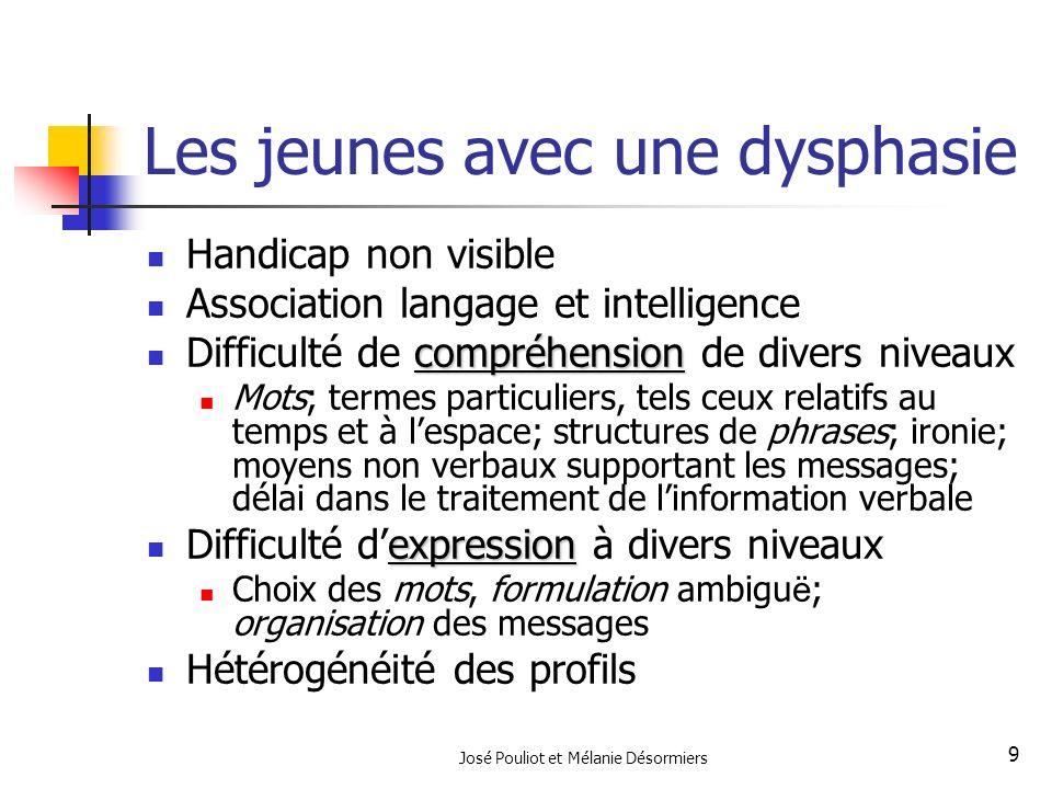José Pouliot et Mélanie Désormiers 9 Les jeunes avec une dysphasie Handicap non visible Association langage et intelligence compréhension Difficulté d