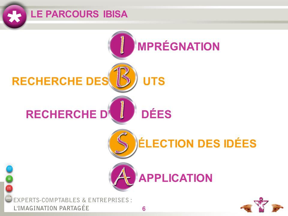 6 LE PARCOURS IBISA ÉLECTION DES IDÉES MPRÉGNATION RECHERCHE DES UTS RECHERCHE D DÉES APPLICATION