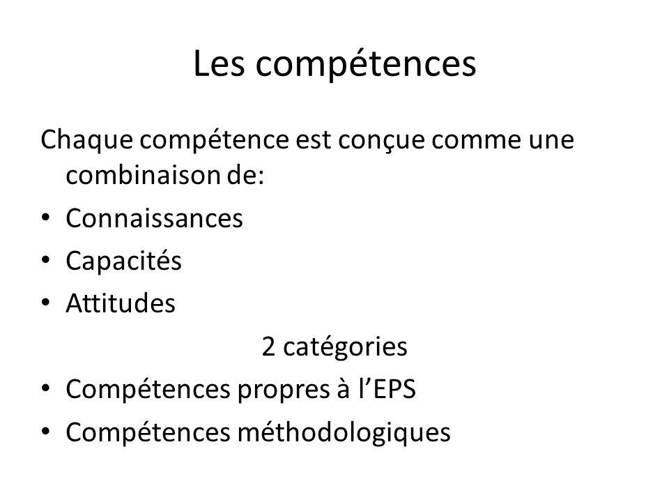 Les compétences Chaque compétence est conçue comme une combinaison de: Connaissances Capacités Attitudes 2 catégories Compétences propres à lEPS Compé