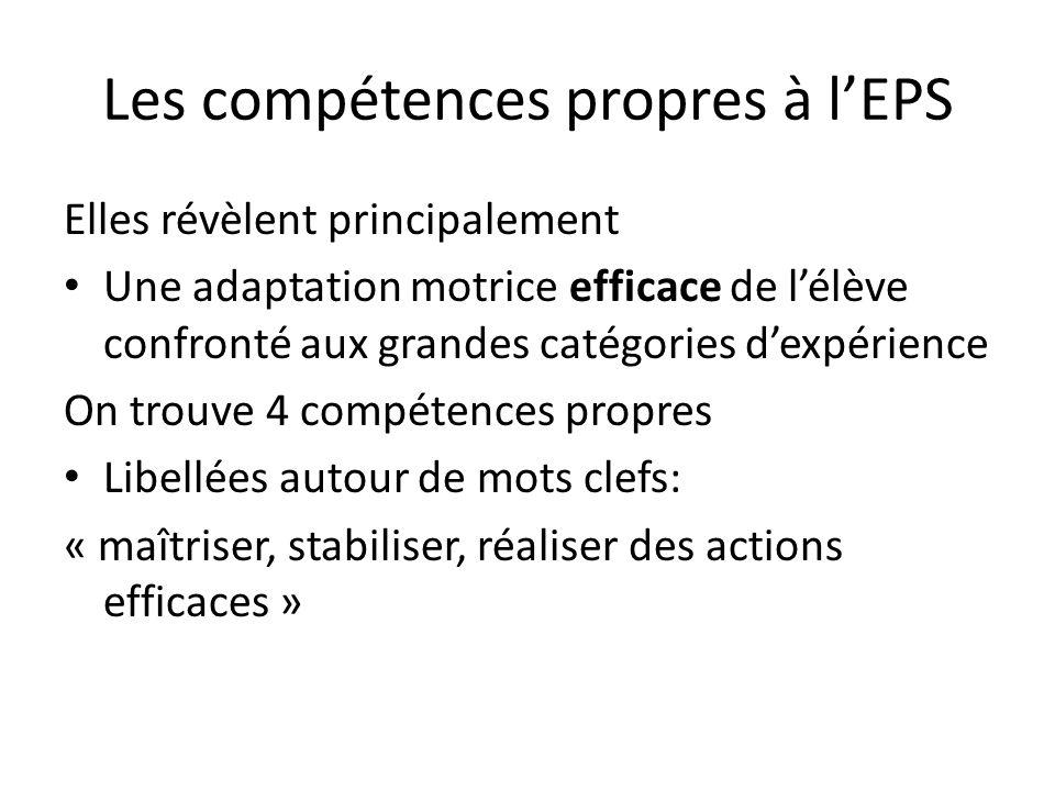 Les compétences propres à lEPS Elles révèlent principalement Une adaptation motrice efficace de lélève confronté aux grandes catégories dexpérience On