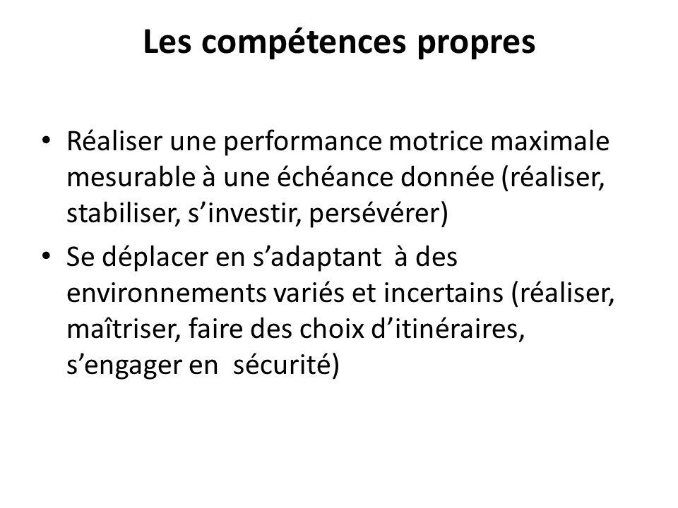Les compétences propres Réaliser une performance motrice maximale mesurable à une échéance donnée (réaliser, stabiliser, sinvestir, persévérer) Se dép