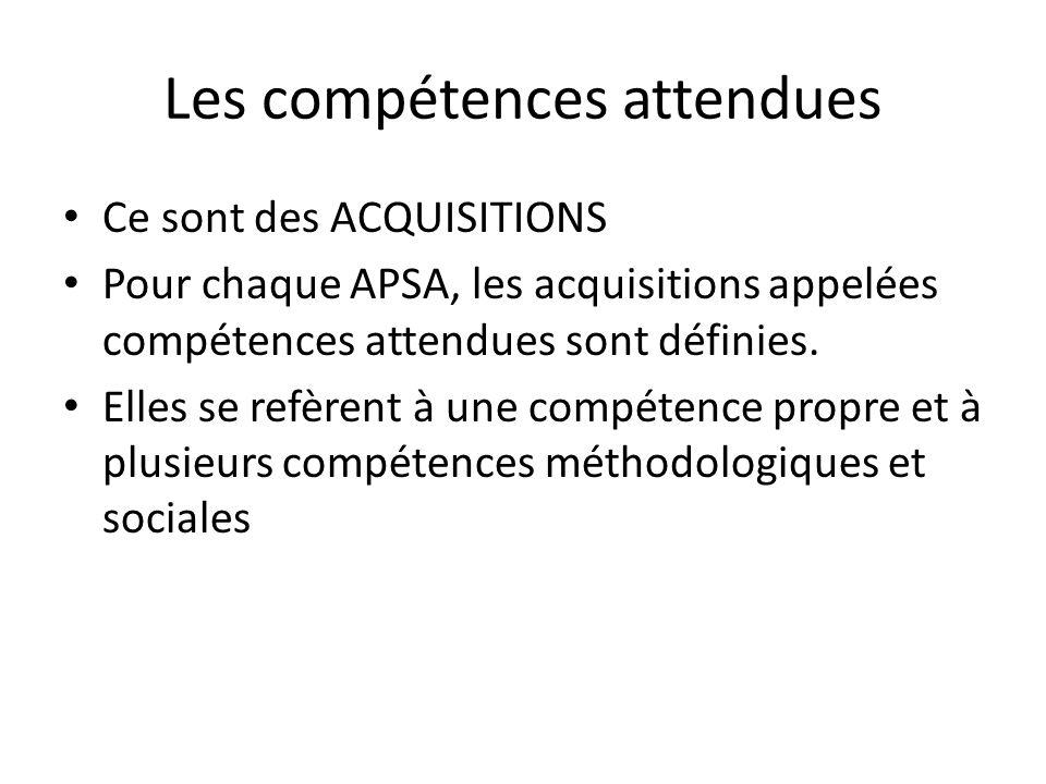 Les compétences attendues Ce sont des ACQUISITIONS Pour chaque APSA, les acquisitions appelées compétences attendues sont définies. Elles se refèrent