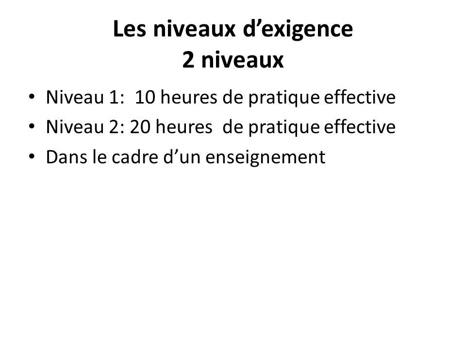 Les niveaux dexigence 2 niveaux Niveau 1: 10 heures de pratique effective Niveau 2: 20 heures de pratique effective Dans le cadre dun enseignement