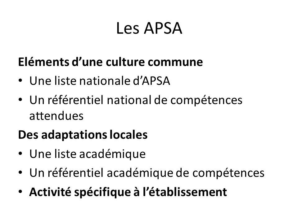 Les APSA Eléments dune culture commune Une liste nationale dAPSA Un référentiel national de compétences attendues Des adaptations locales Une liste ac
