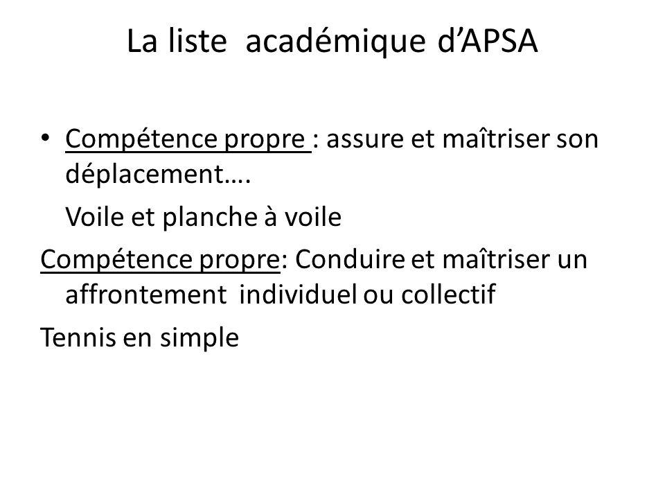 La liste académique dAPSA Compétence propre : assure et maîtriser son déplacement…. Voile et planche à voile Compétence propre: Conduire et maîtriser
