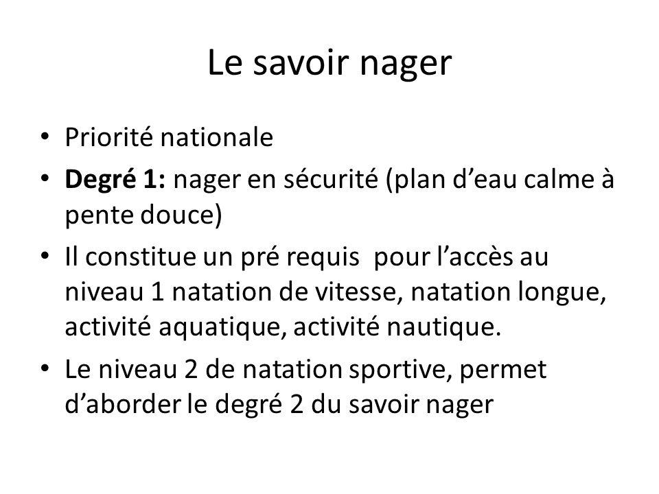 Le savoir nager Priorité nationale Degré 1: nager en sécurité (plan deau calme à pente douce) Il constitue un pré requis pour laccès au niveau 1 natat
