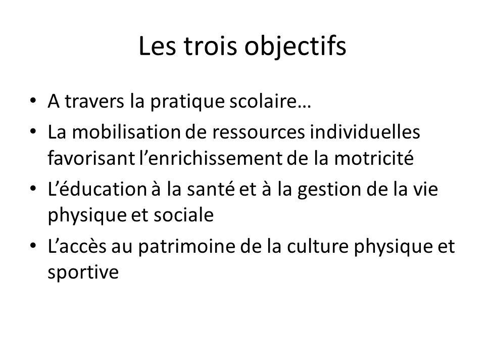 Les trois objectifs A travers la pratique scolaire… La mobilisation de ressources individuelles favorisant lenrichissement de la motricité Léducation