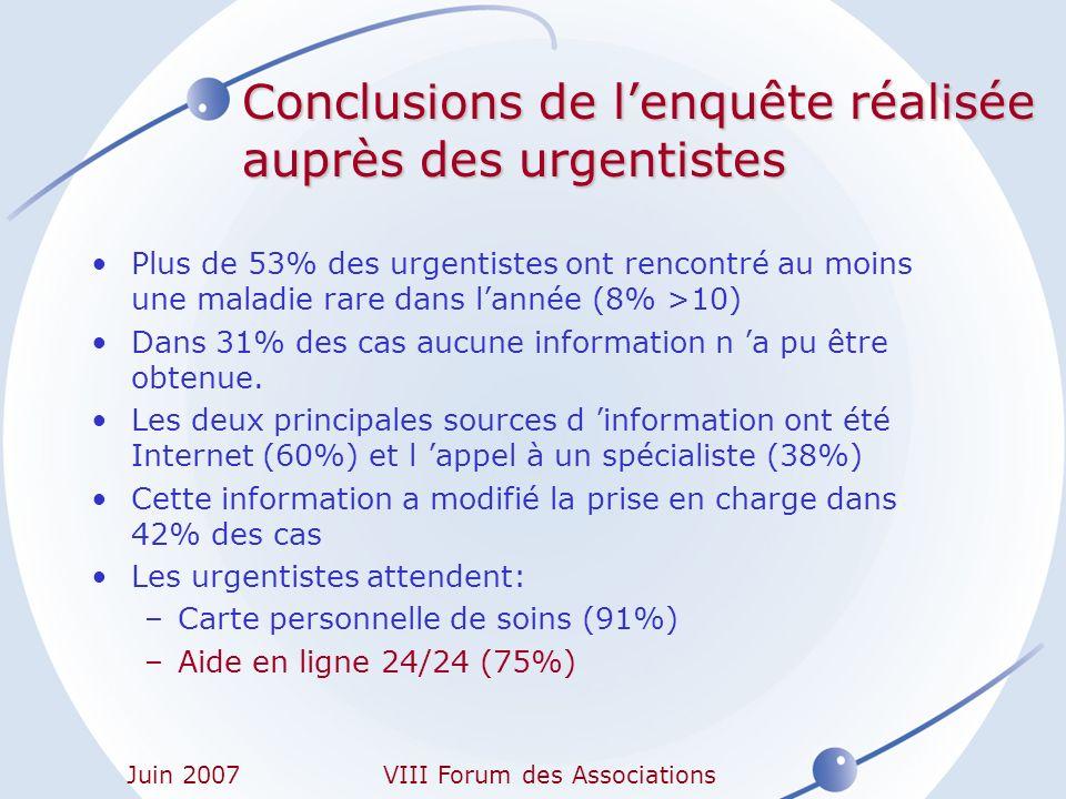 Juin 2007VIII Forum des Associations Comment accède-t-on aux fiches.