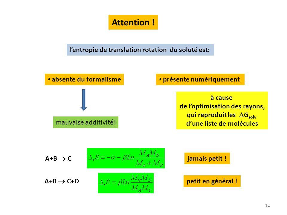 11 absente du formalisme lentropie de translation rotation du soluté est: Attention ! à cause de loptimisation des rayons, qui reproduit les G solv du
