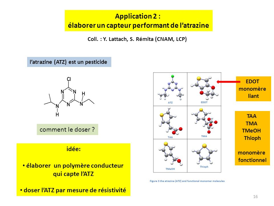 Application 2 : élaborer un capteur performant de latrazine latrazine (ATZ) est un pesticide 16 idée: élaborer un polymère conducteur qui capte lATZ d