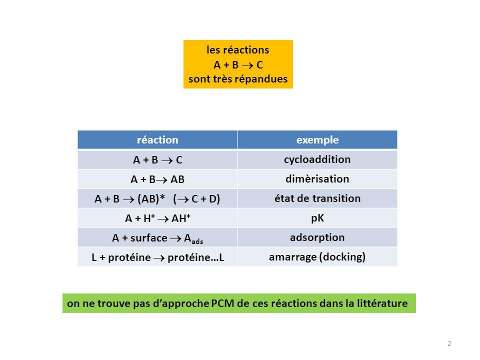 2 les réactions A + B C sont très répandues réactionexemple A + B C cycloaddition A + B AB dimèrisation A + B (AB)* ( C + D) état de transition A + H + AH + pK A + surface A ads adsorption L + protéine protéine…L amarrage (docking) on ne trouve pas dapproche PCM de ces réactions dans la littérature