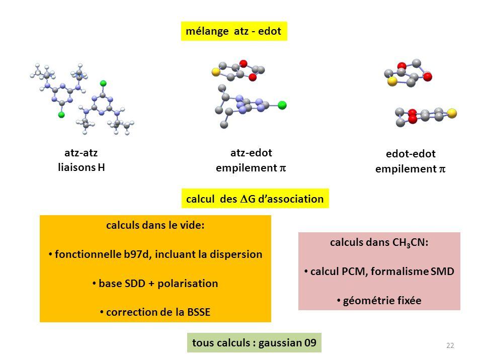 mélange atz - edot 22 atz-atz liaisons H atz-edot empilement calcul des G dassociation calculs dans le vide: fonctionnelle b97d, incluant la dispersio