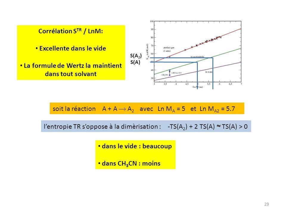 29 soit la réaction A + A A 2 avec Ln M A = 5 et Ln M A2 = 5.7 S(A) S(A 2 ) dans le vide : beaucoup dans CH 3 CN : moins lentropie TR soppose à la dim