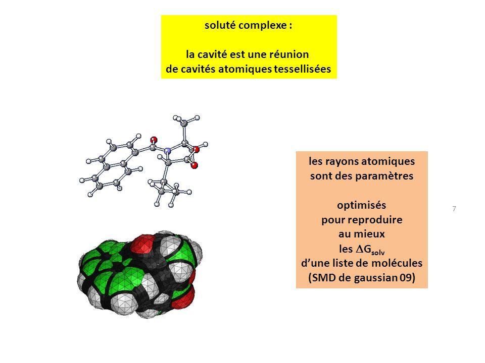 7 soluté complexe : la cavité est une réunion de cavités atomiques tessellisées les rayons atomiques sont des paramètres optimisés pour reproduire au
