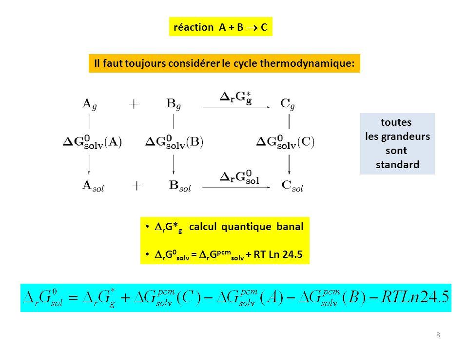 8 réaction A + B C Il faut toujours considérer le cycle thermodynamique: r G* g calcul quantique banal r G 0 solv = r G pcm solv + RT Ln 24.5 toutes les grandeurs sont standard