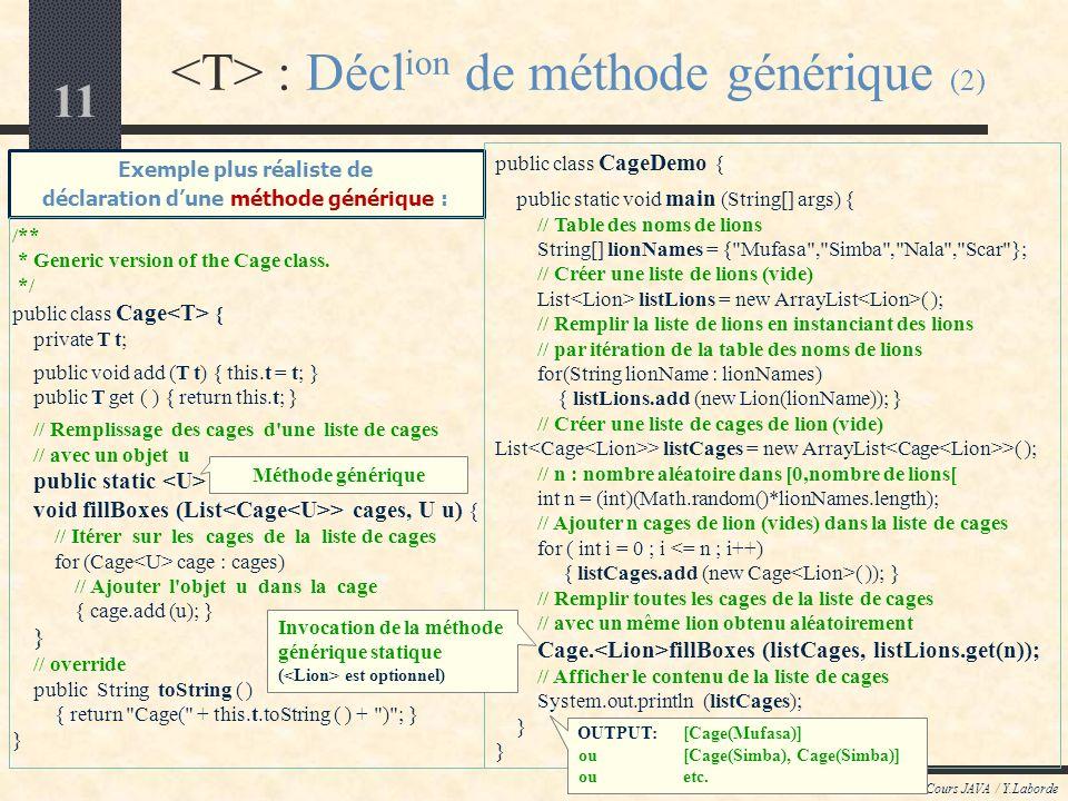 12 Java : Les types génériques ( ) Cours JAVA / Y.Laborde Vous pouvez compéter cette formation à laide du tutoriel Java : http://java.sun.com/docs/books/tutorial/java/generics/gentypes.html ou (plus avancé) http://java.sun.com/docs/books/tutorial/extra/generics/index.html