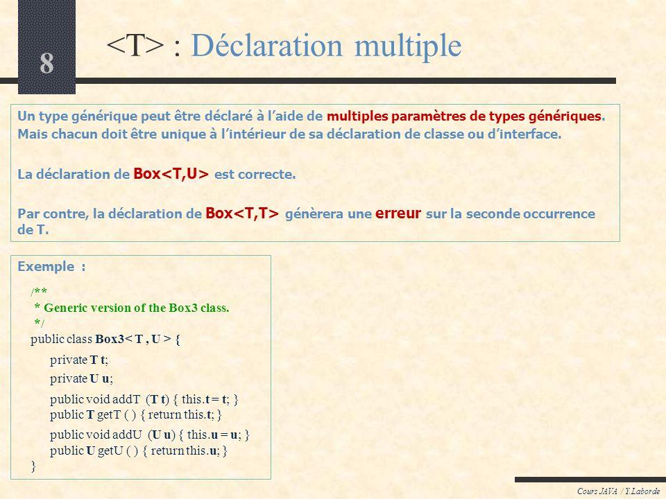 8 Cours JAVA / Y.Laborde Un type générique peut être déclaré à laide de multiples paramètres de types génériques.