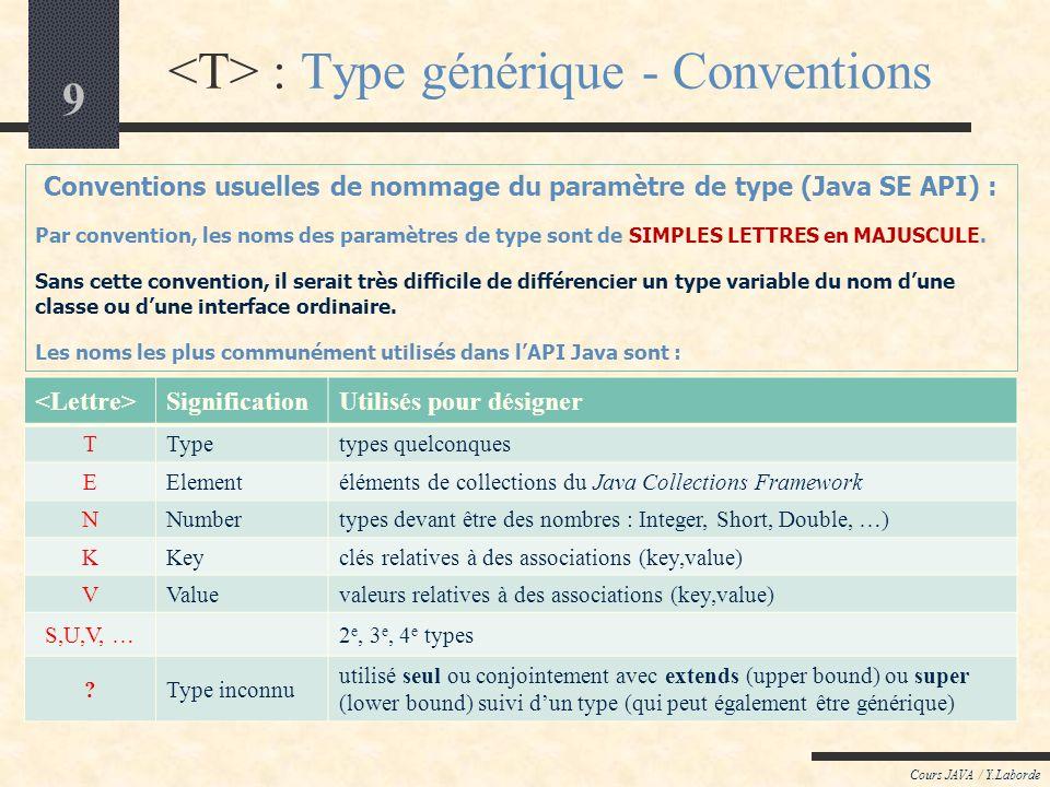 9 Cours JAVA / Y.Laborde : Type générique - Conventions Conventions usuelles de nommage du paramètre de type (Java SE API) : Par convention, les noms des paramètres de type sont de SIMPLES LETTRES en MAJUSCULE.