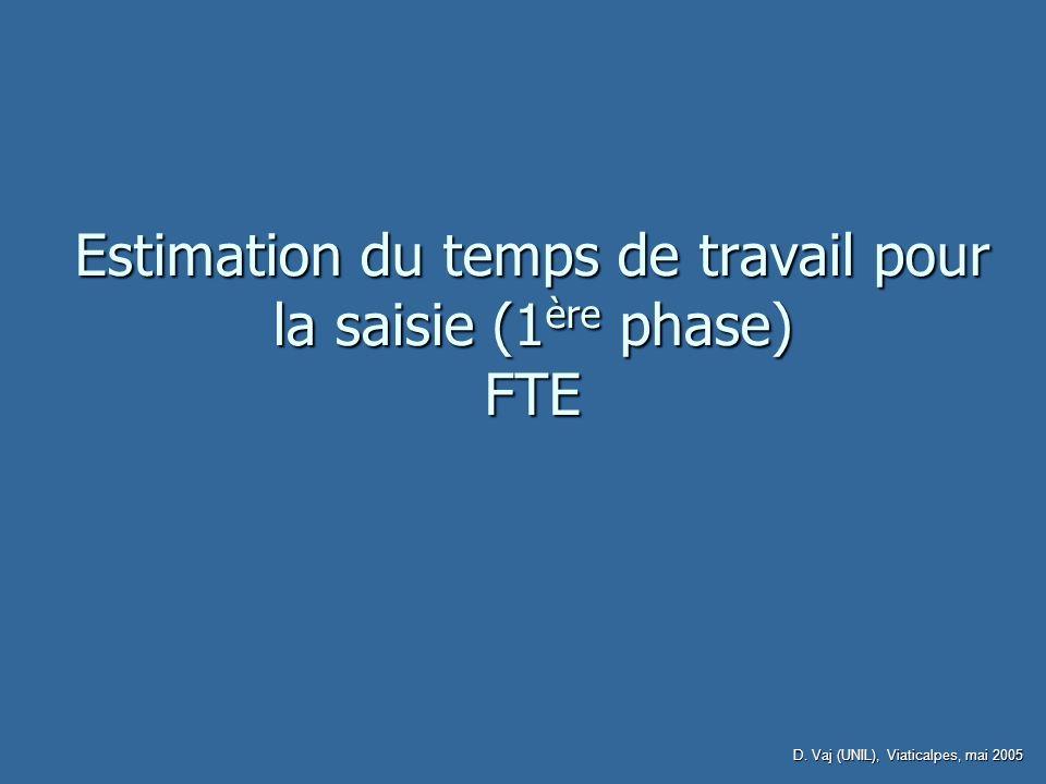 Estimation du temps de travail pour la saisie (1 ère phase) FTE