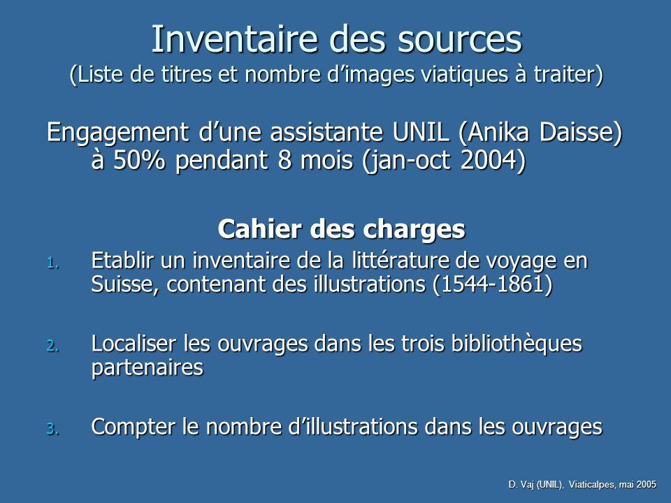 D. Vaj (UNIL), Viaticalpes, mai 2005 Inventaire des sources (Liste de titres et nombre dimages viatiques à traiter) Engagement dune assistante UNIL (A