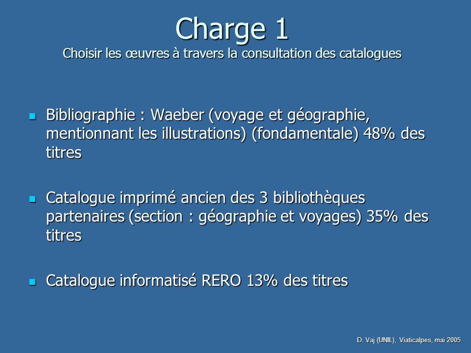 D. Vaj (UNIL), Viaticalpes, mai 2005 Charge 1 Choisir les œuvres à travers la consultation des catalogues Bibliographie : Waeber (voyage et géographie