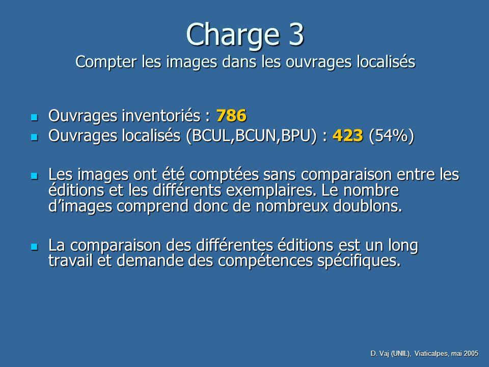 D. Vaj (UNIL), Viaticalpes, mai 2005 Charge 3 Compter les images dans les ouvrages localisés Ouvrages inventoriés : 786 Ouvrages inventoriés : 786 Ouv