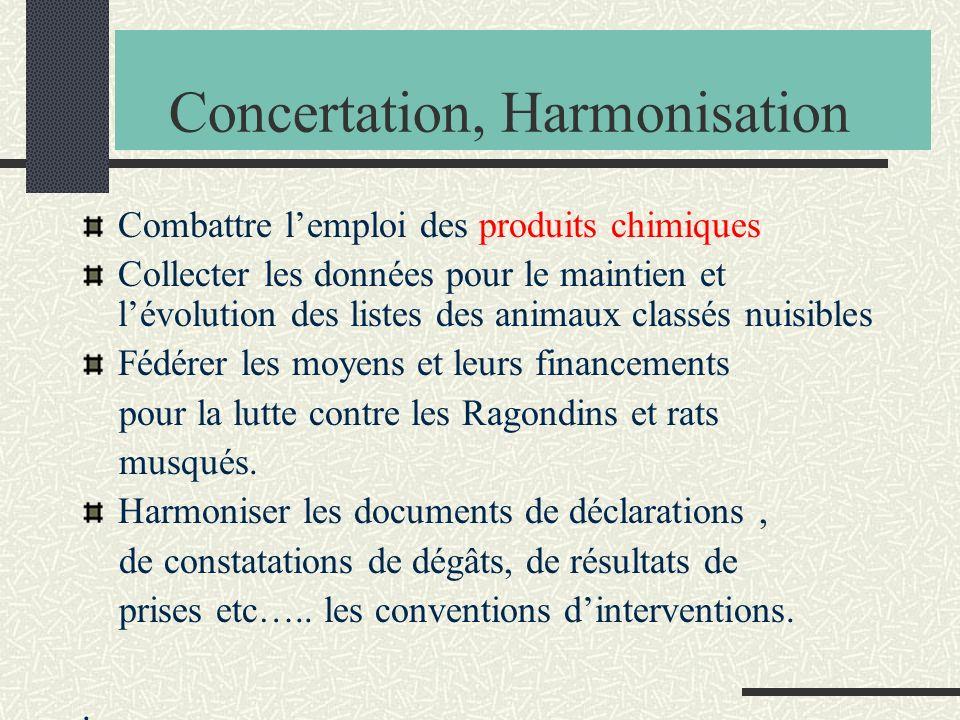 COMBATTRE LA LUTTE CHIMIQUE ATTENTION DANGER Dans la lutte contre le ragondin et rat musqué, larrêté ministériel du 6mai 2007 précise que lemploi de la BROMADIOLONE et de la CHLOROPHACINONE reste possible à titre exceptionnel jusquau 31 mai 2009.Il faut constater que cela est la énième reconduction de lemploi de ces poisons, qui même assortie de conditions restrictives, reste un DANGER éminent pour la faune sauvage, les animaux domestiques, même pour lhomme.