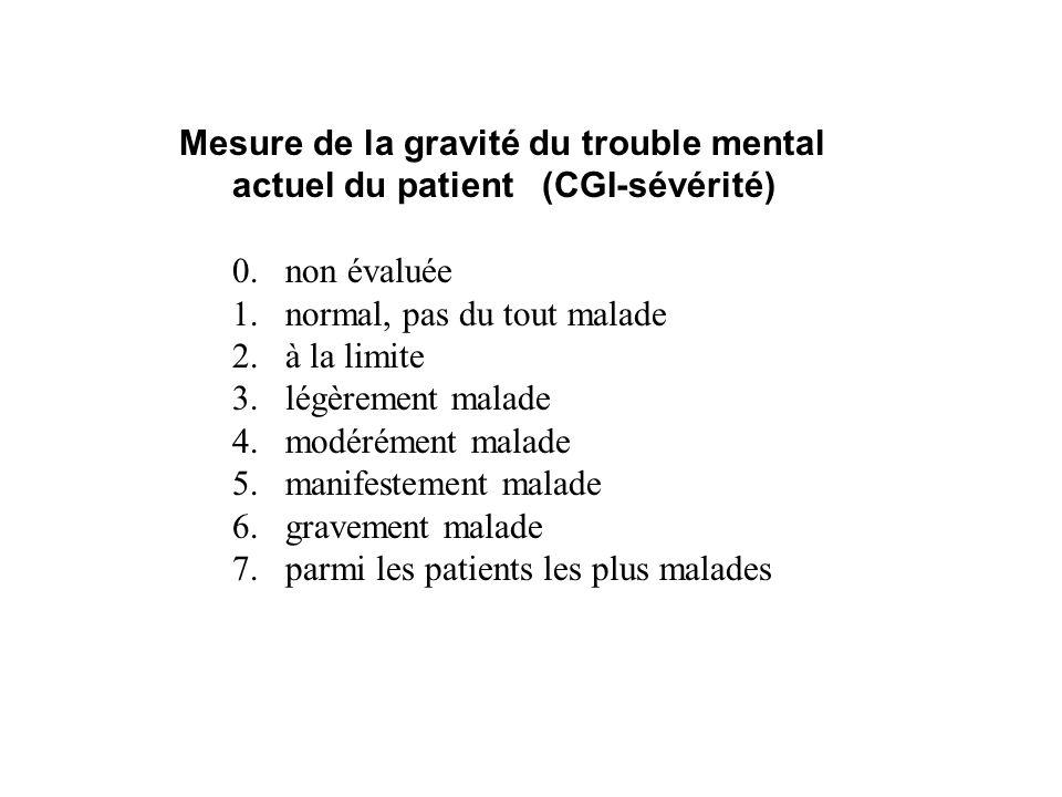 Mesure de la gravité du trouble mental actuel du patient (CGI-sévérité) 0. non évaluée 1.normal, pas du tout malade 2.à la limite 3.légèrement malade