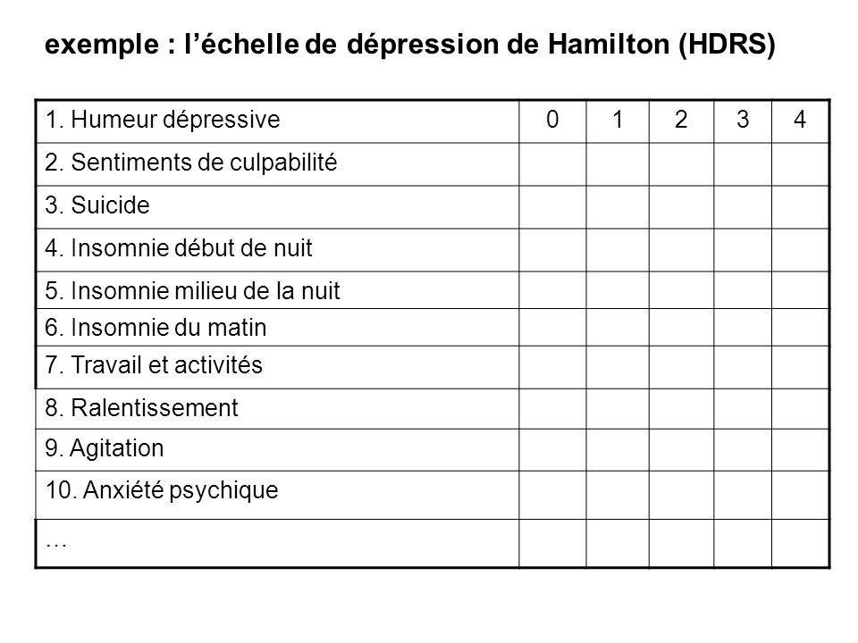 exemple : léchelle de dépression de Hamilton (HDRS) 1. Humeur dépressive01234 2. Sentiments de culpabilité 3. Suicide 4. Insomnie début de nuit 5. Ins