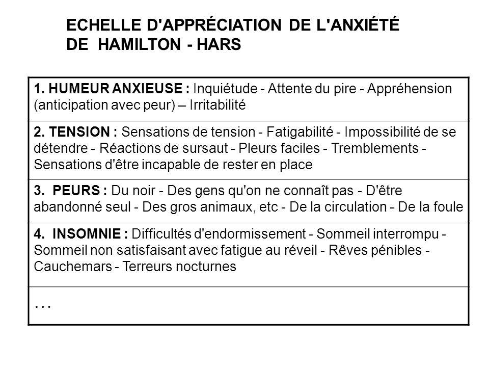 ECHELLE D'APPRÉCIATION DE L'ANXIÉTÉ DE HAMILTON - HARS 1. HUMEUR ANXIEUSE : Inquiétude - Attente du pire - Appréhension (anticipation avec peur) – Irr