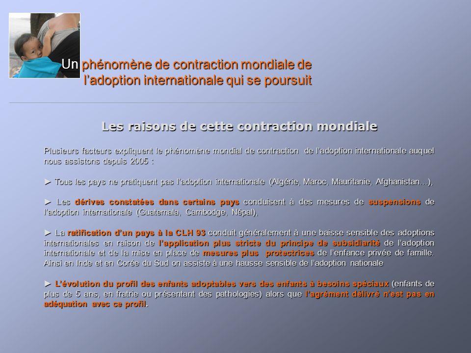 Les effets de cette contraction de ladoption internationale en France Les effets de cette contraction de ladoption internationale en France Un phénomène de contraction mondiale de ladoption internationale qui se poursuit