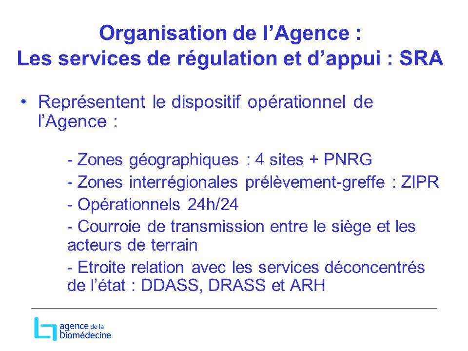 Organisation de lAgence : Les services de régulation et dappui : SRA Représentent le dispositif opérationnel de lAgence : - Zones géographiques : 4 sites + PNRG - Zones interrégionales prélèvement-greffe : ZIPR - Opérationnels 24h/24 - Courroie de transmission entre le siège et les acteurs de terrain - Etroite relation avec les services déconcentrés de létat : DDASS, DRASS et ARH