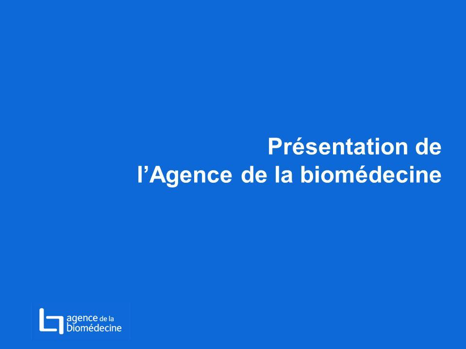 LAgence de la biomédecine Née de la loi bioéthique du 06/08/2004 Placée sous la tutelle du ministère de la santé Est un établissement public national ( …,HAS, AFSSAPS,…)