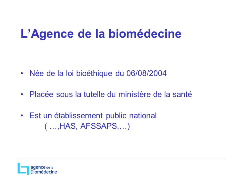 LAgence de la biomédecine Née de la loi bioéthique du 06/08/2004 Placée sous la tutelle du ministère de la santé Est un établissement public national